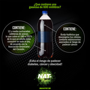 gaseosas y productos light