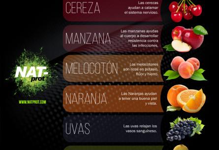 beneficios de las frutas en las dietas